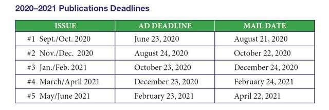 images/2020-2021_publication_deadlines.JPG